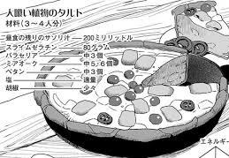 ダンジョン飯 タルト